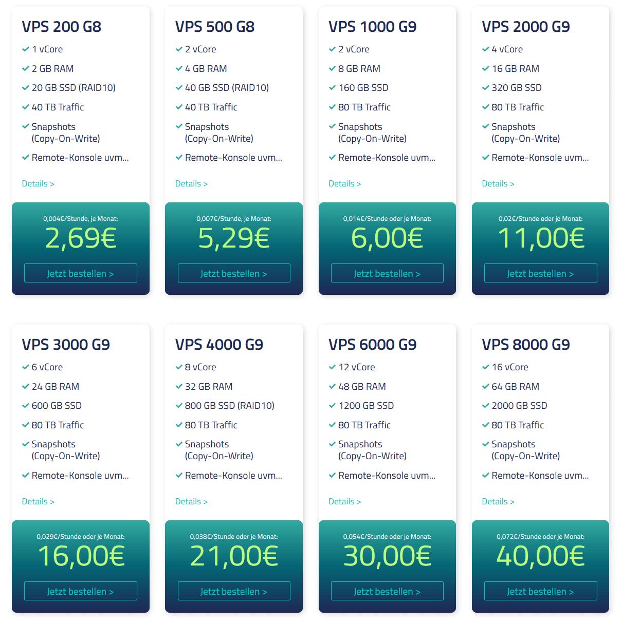 Die vServer Angebote bei Netcup